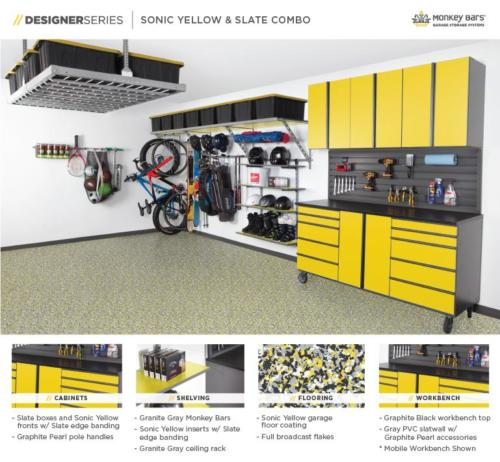 Sonic-YellowSlate-Extruded-Handles-AREA